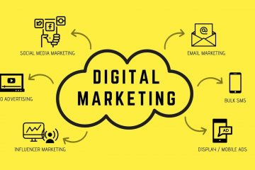digital marketing nordics