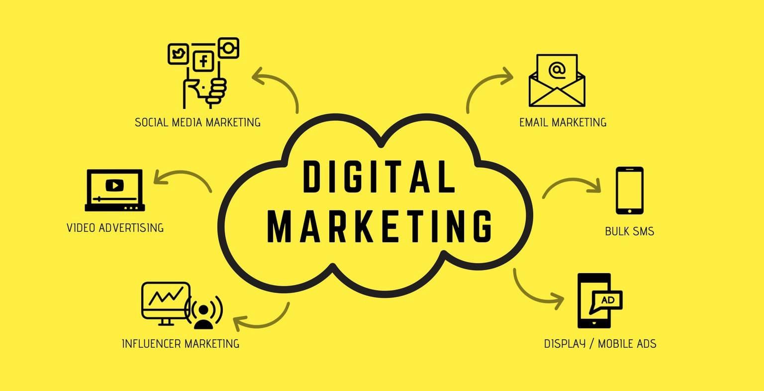 digital marketing nordics